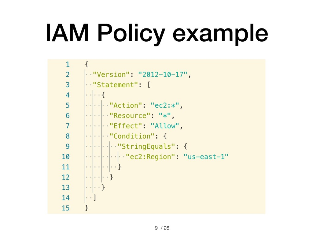 / 26 IAM Policy example !9