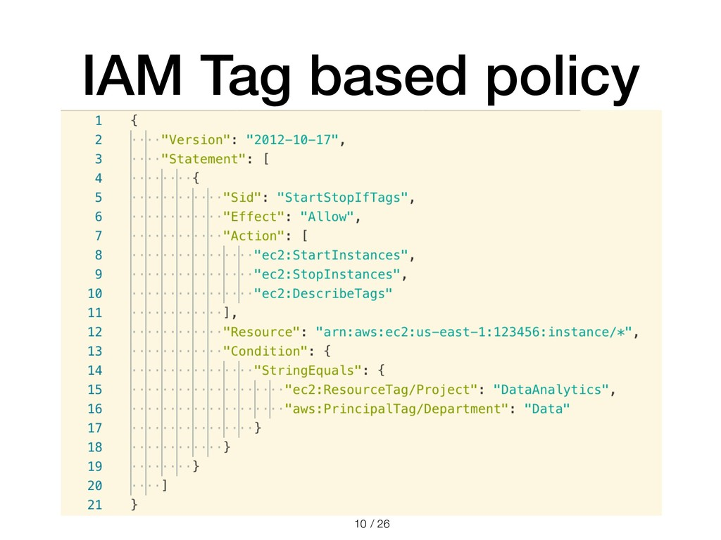 / 26 IAM Tag based policy !10