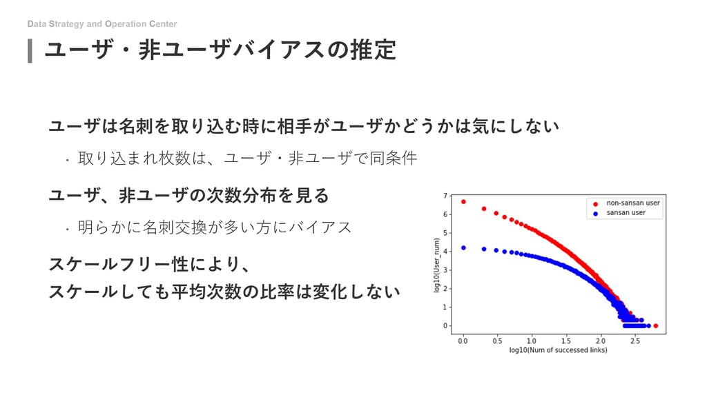 Data Strategy and Operation Center ユーザ・⾮ユーザバイアス...