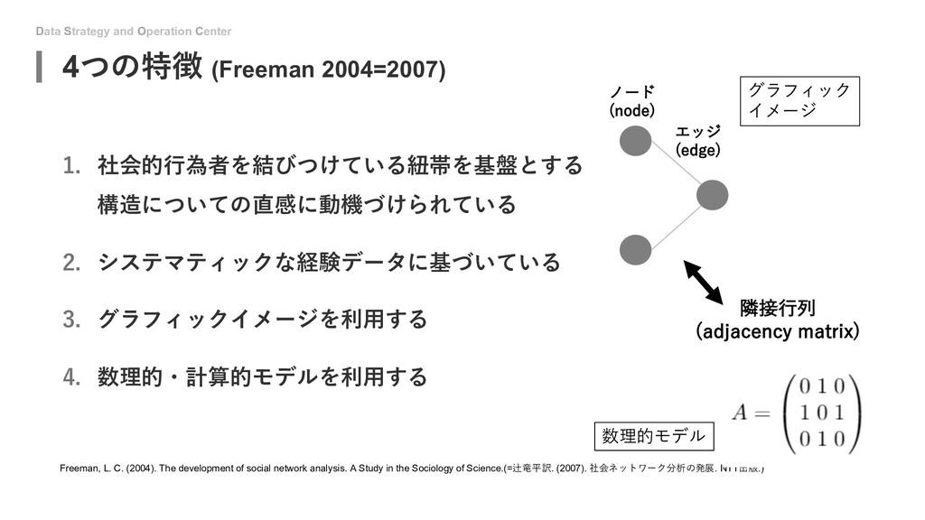 Data Strategy and Operation Center 4つの特徴 (Freem...