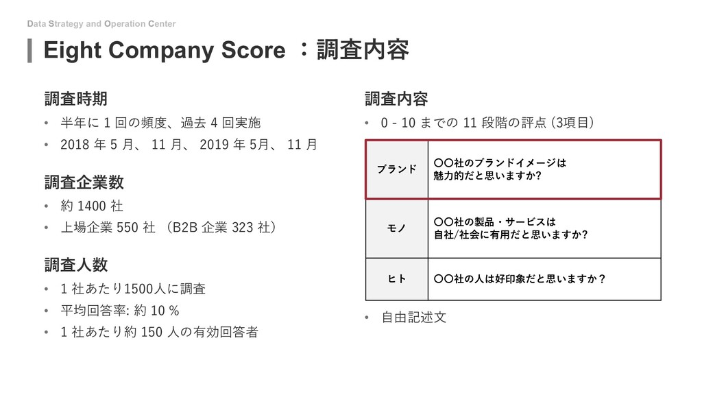 Data Strategy and Operation Center 調査内容 • 0 - 1...