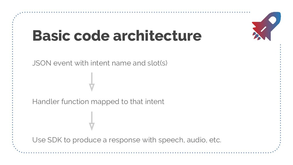 Basic code architecture JSON event with intent ...