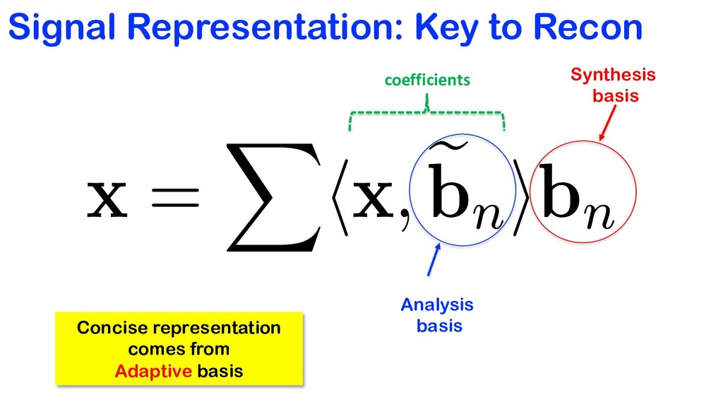 Signal Representation: Key to Recon x = X hx, e...