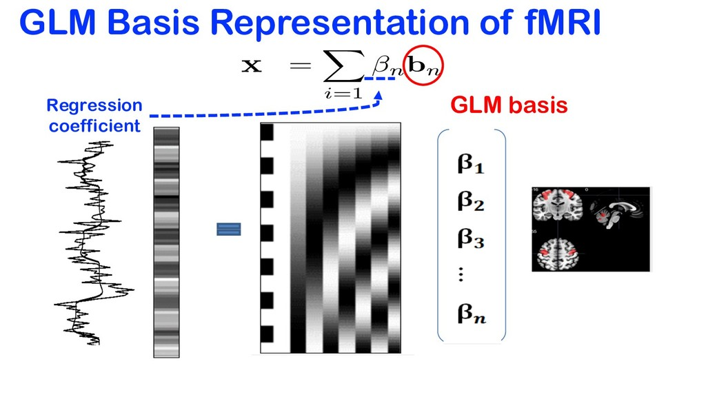 GLM Basis Representation of fMRI = X i=1 nbn <l...