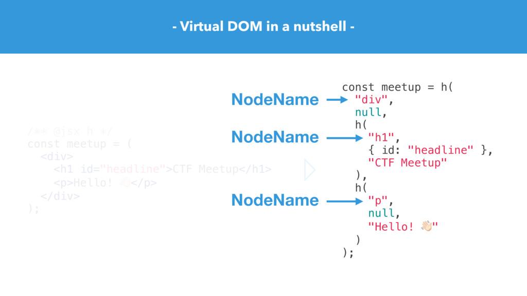 - Virtual DOM in a nutshell - /** @jsx h */ con...