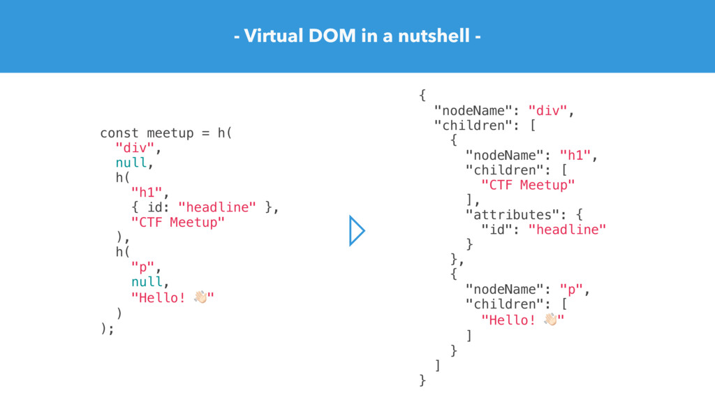 - Virtual DOM in a nutshell - const meetup = h(...