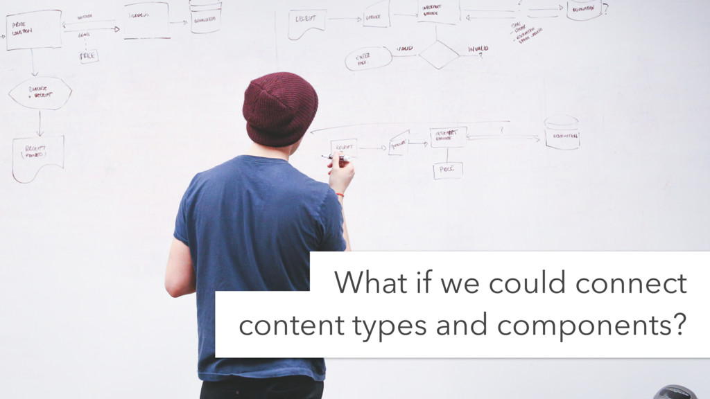 What if we could connect content types and comp...