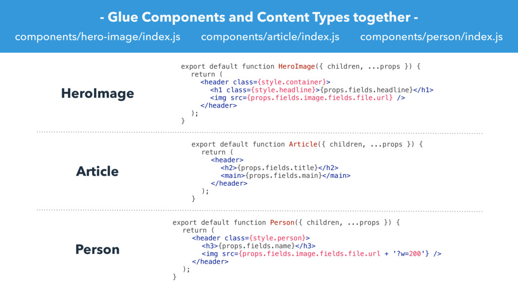 - Glue Components and Content Types together - ...