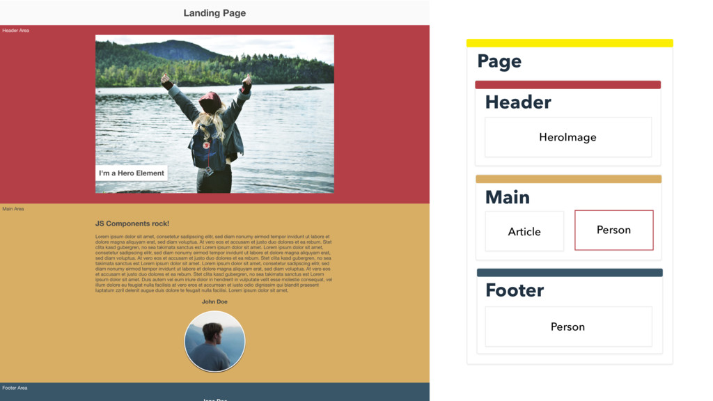 Header Page Main Person Footer Article HeroImag...
