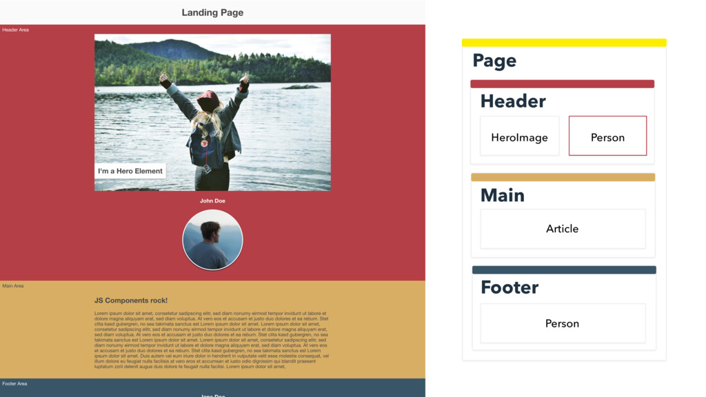 Header Person Page Main Footer Article HeroImag...