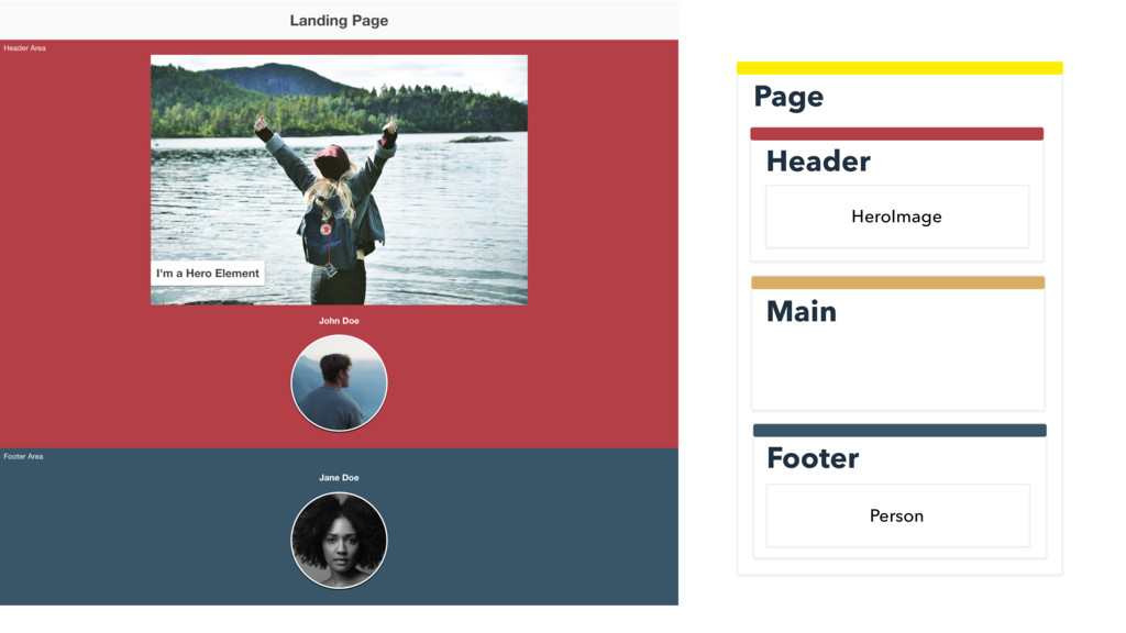 Header Page Main Footer HeroImage Person