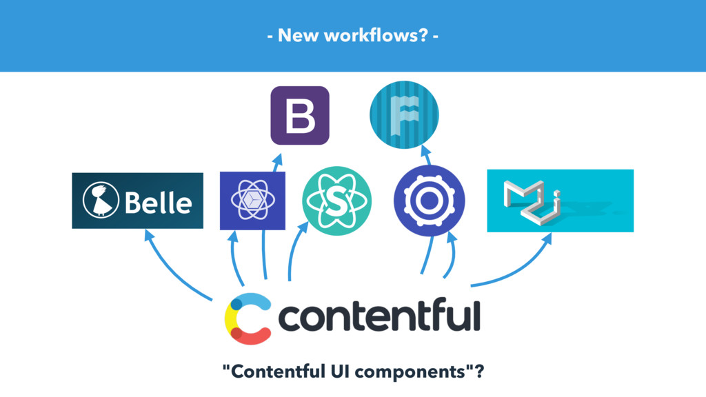 """- New workflows? - """"Contentful UI components""""?"""