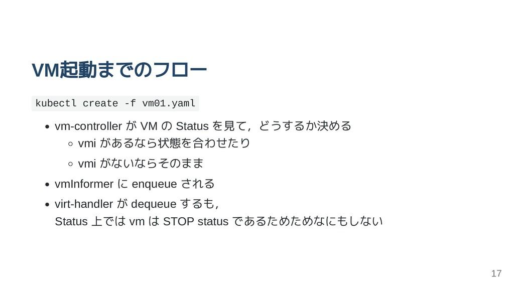 VM起動までのフロー kubectl create -f vm01.yaml vm-contr...