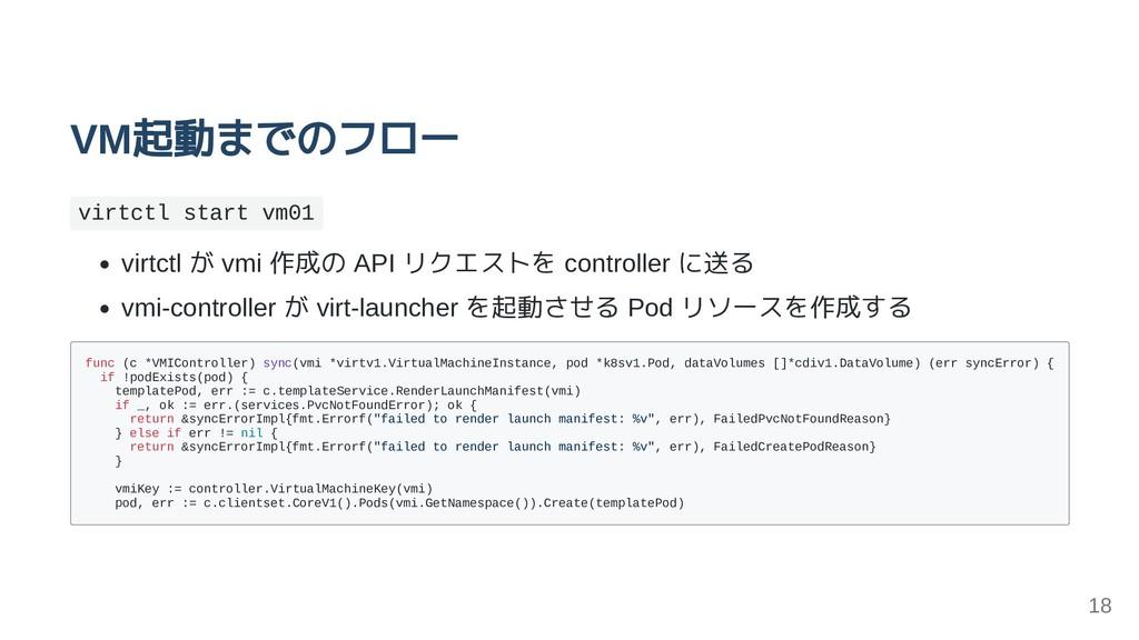VM起動までのフロー virtctl start vm01 virtctl が vmi 作成の...