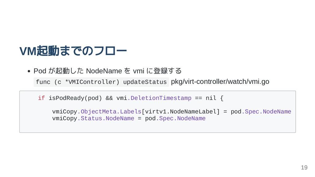 VM起動までのフロー Pod が起動した NodeName を vmi に登録する func ...