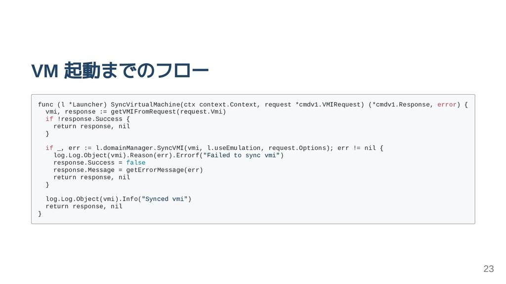 VM 起動までのフロー func (l *Launcher) SyncVirtualMachi...
