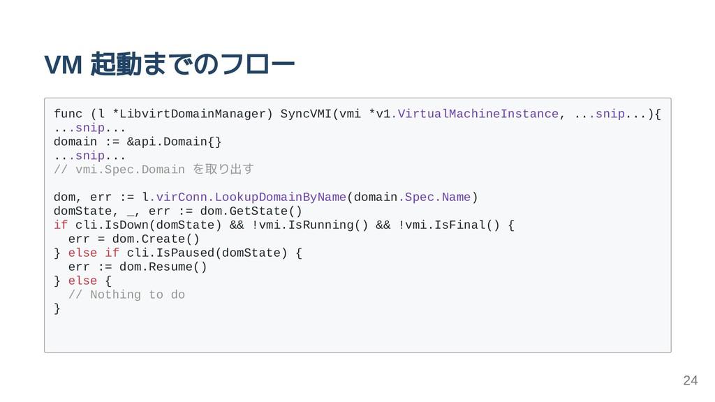 VM 起動までのフロー func (l *LibvirtDomainManager) Sync...