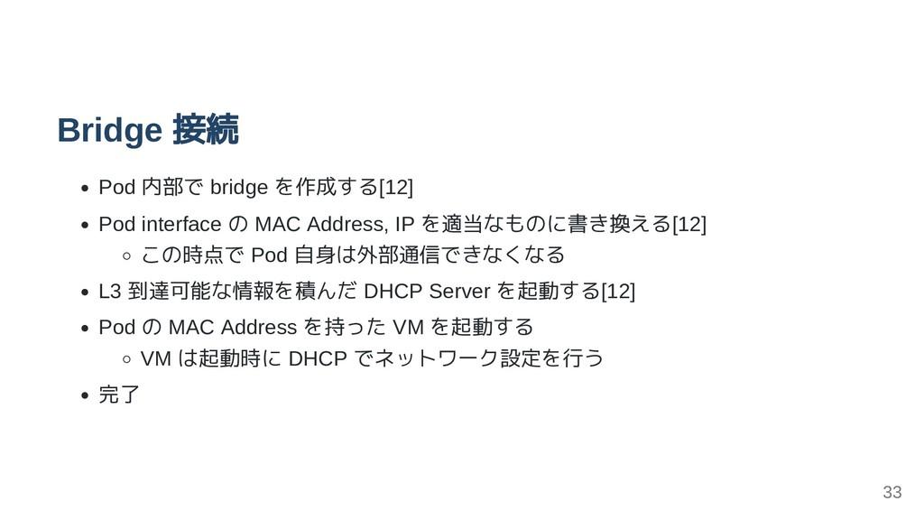 Bridge 接続 Pod 内部で bridge を作成する[12] Pod interfac...