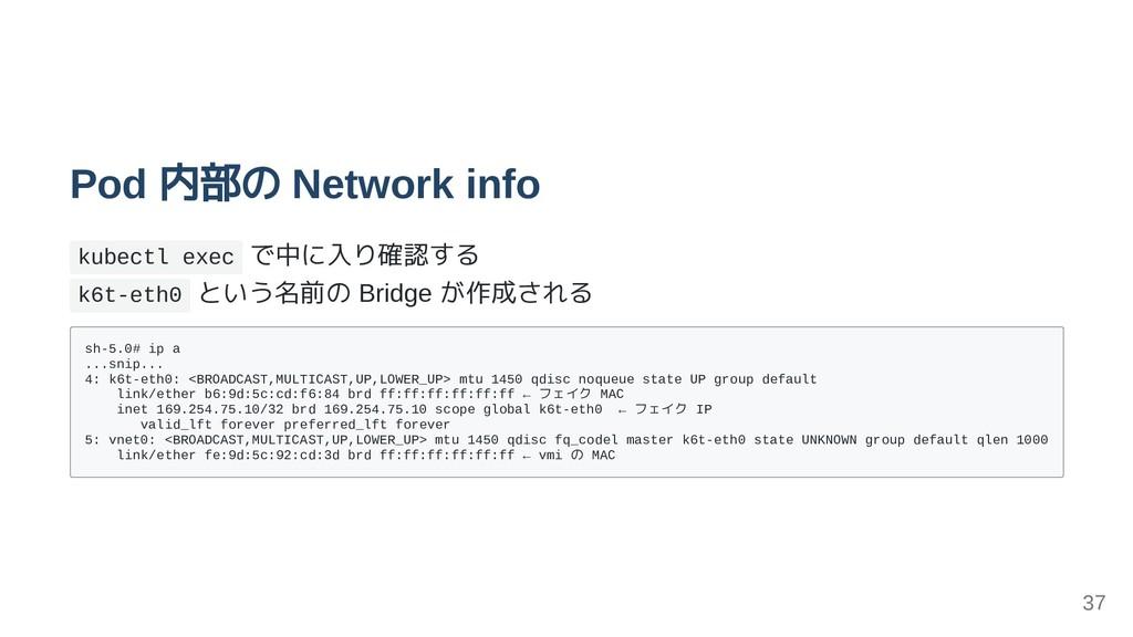 Pod 内部の Network info kubectl exec で中に入り確認する k6t...