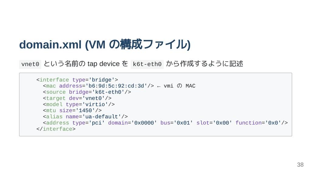 domain.xml (VM の構成ファイル) vnet0 という名前の tap device...