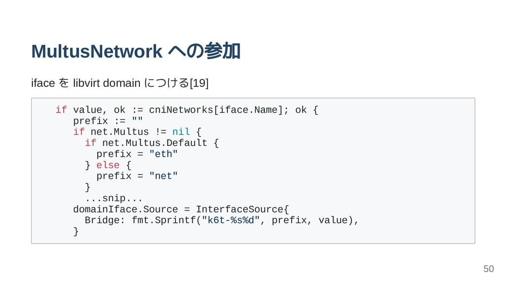MultusNetwork への参加 iface を libvirt domain につける[...