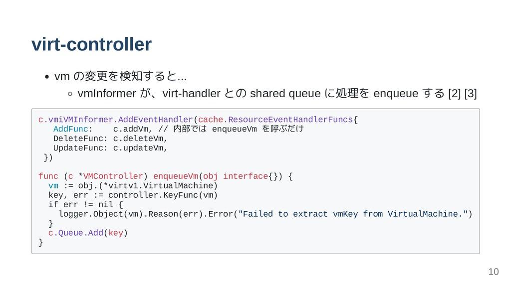 virt-controller vm の変更を検知すると... vmInformer が、vi...