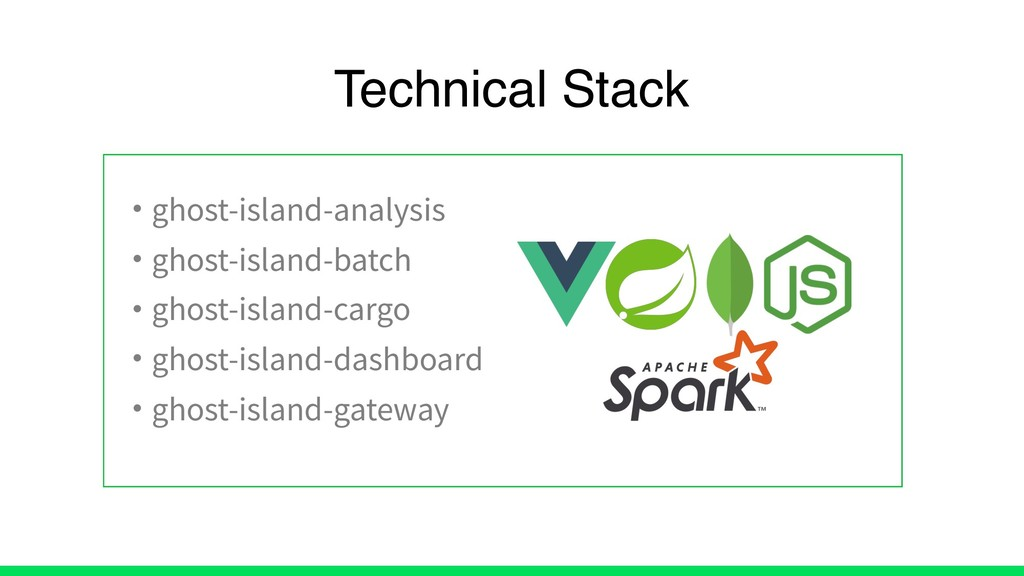 • ghost-island-analysis • ghost-island-batch • ...