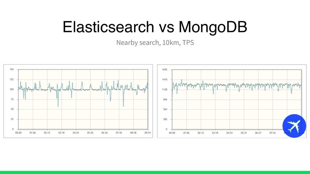 Elasticsearch vs MongoDB Nearby search, 10km, T...