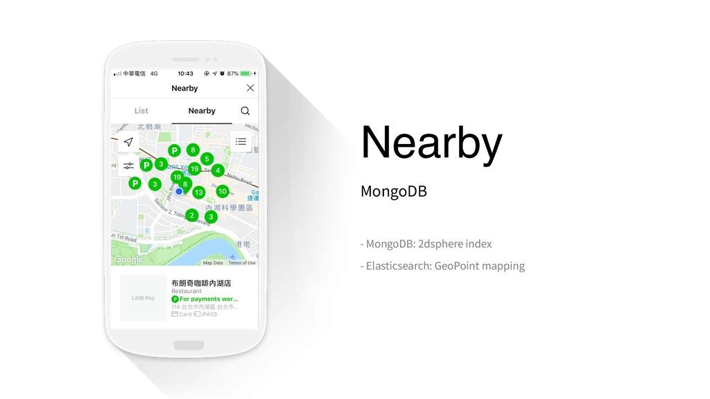 Nearby MongoDB - MongoDB: 2dsphere index - Elas...