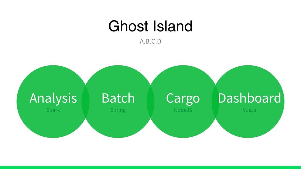 Ghost Island A.B.C.D Analysis Spark Batch Sprin...