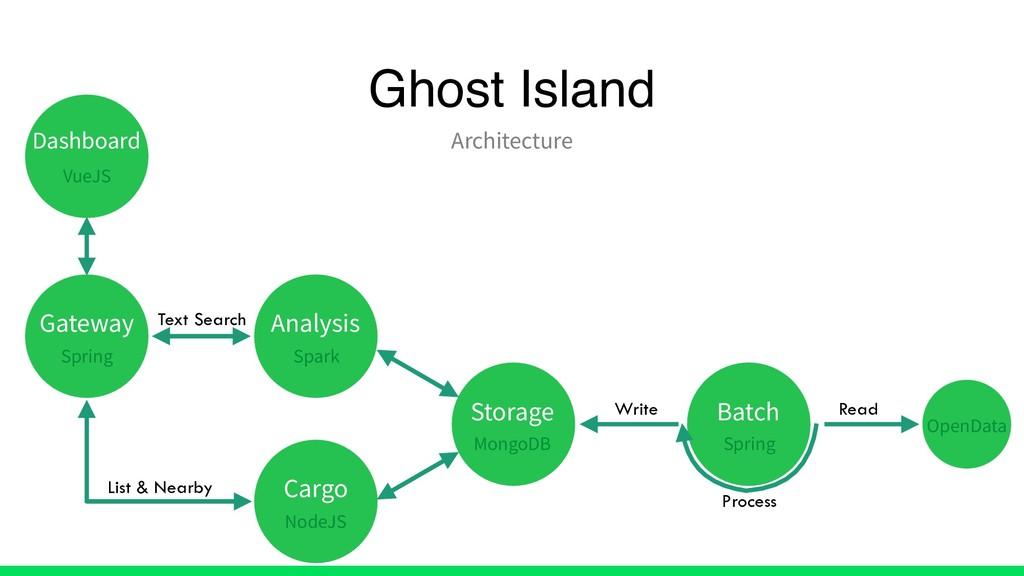 Ghost Island Architecture OpenData Batch Spring...