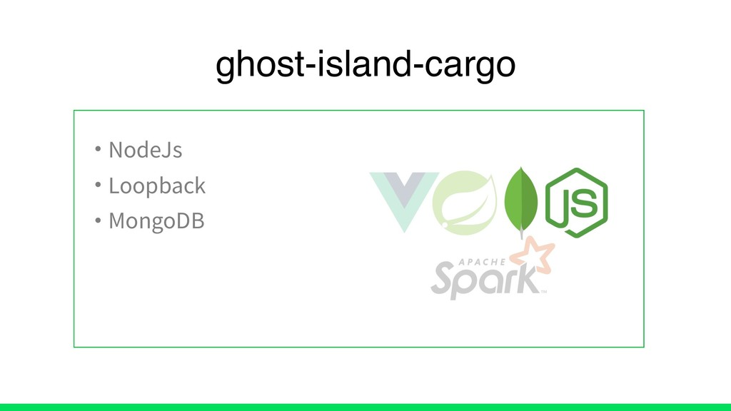 • NodeJs • Loopback • MongoDB ghost-island-cargo