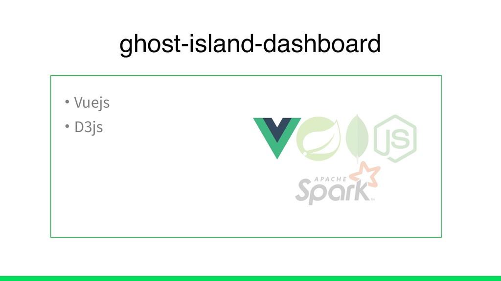 • Vuejs • D3js ghost-island-dashboard
