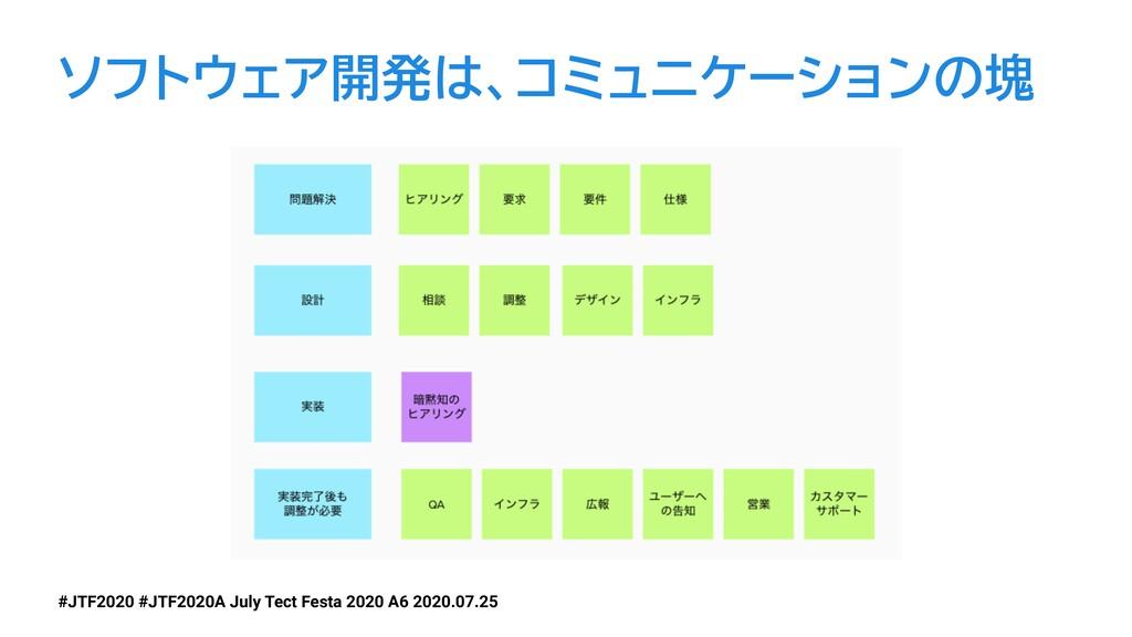 #JTF2020 #JTF2020A July Tect Festa 2020 A6 2020...