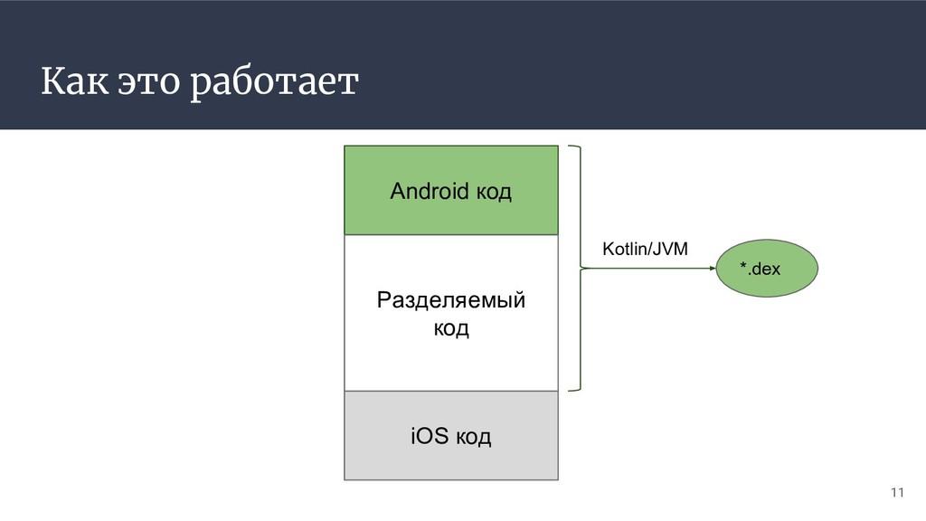 Как это работает Android код Разделяемый код iO...