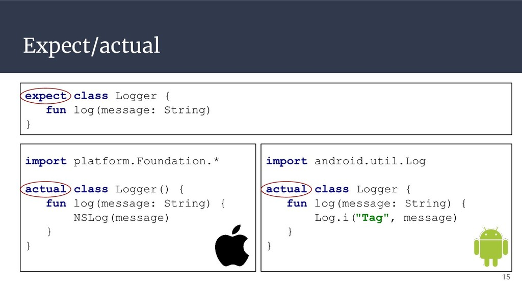 Expect/actual expect class Logger { fun log(mes...