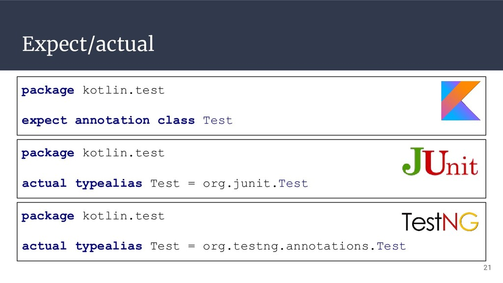 Expect/actual package kotlin.test expect annota...