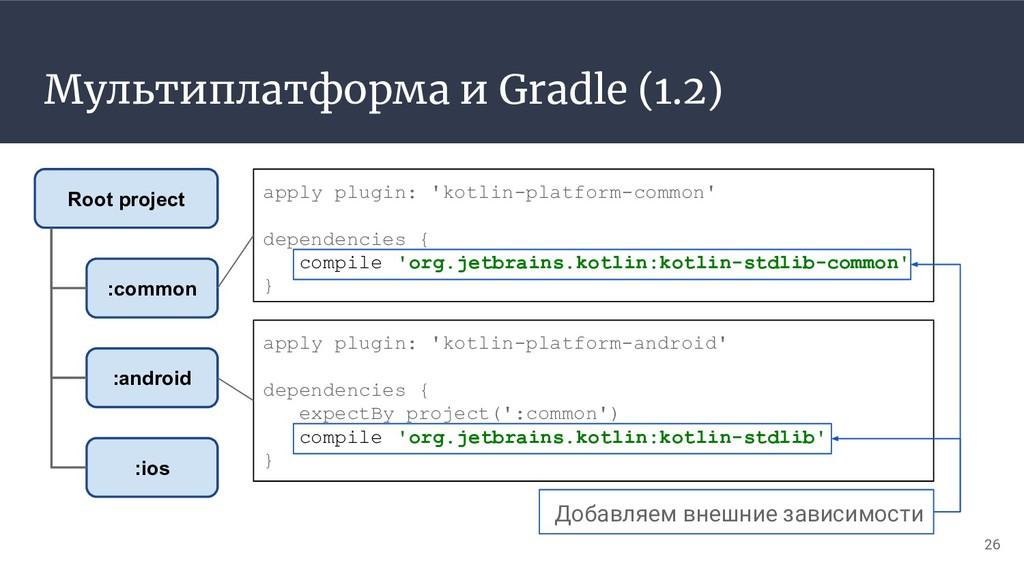 Мультиплатформа и Gradle (1.2) 26 :common :andr...