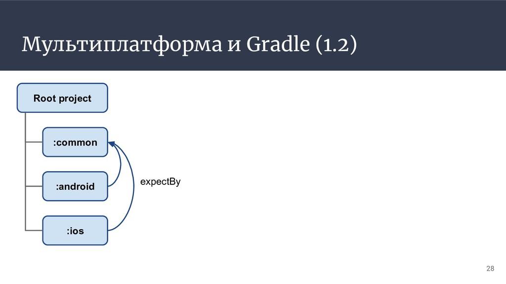 Мультиплатформа и Gradle (1.2) 28 :common :andr...