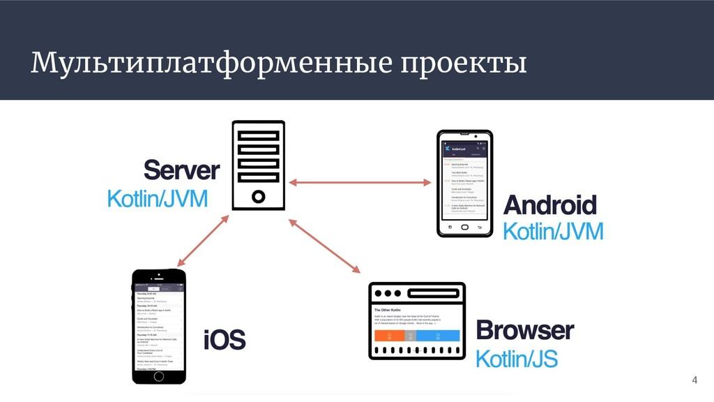 Мультиплатформенные проекты 4