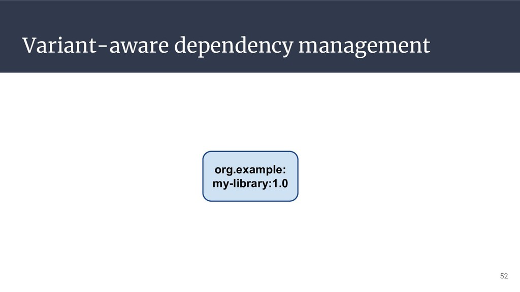 Variant-aware dependency management org.example...