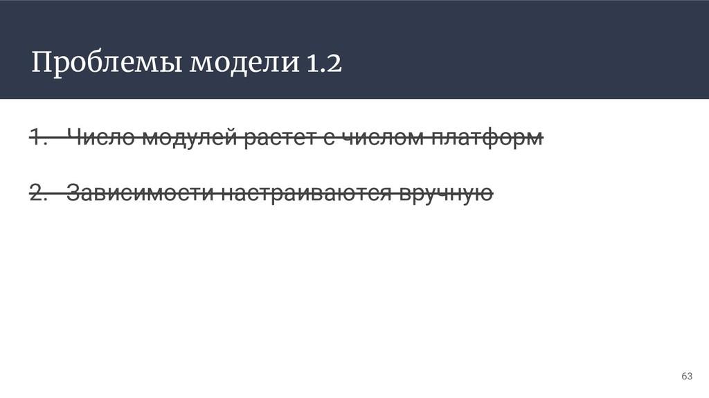 Проблемы модели 1.2 1. Число модулей растет с ч...