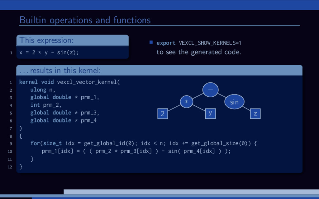 Builtin operations and functions This expressio...