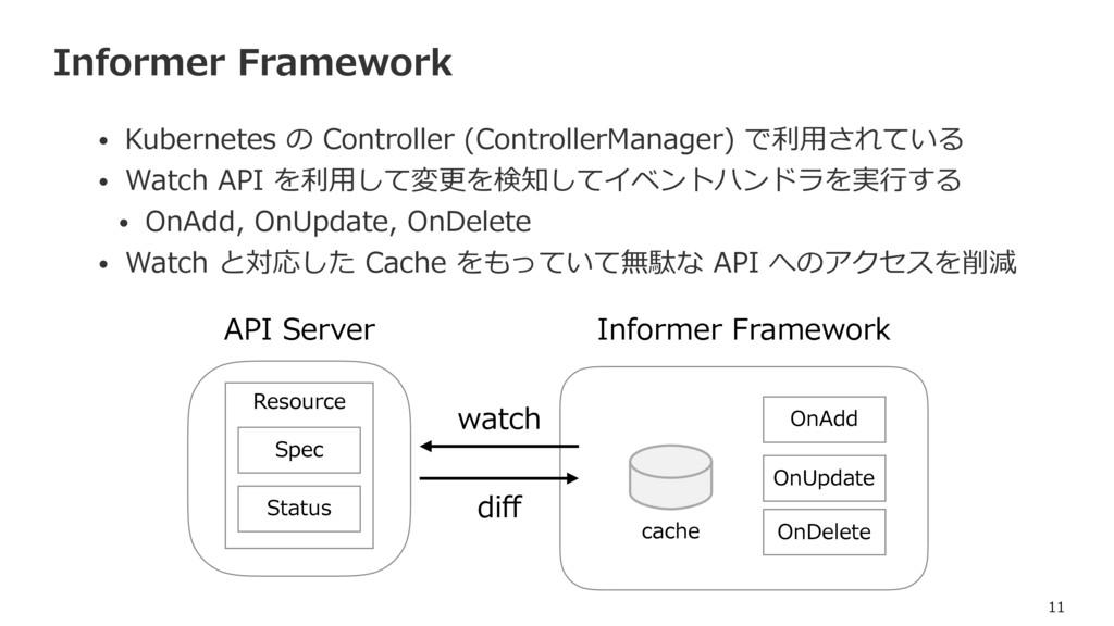 Informer Framework 11 Resource Spec Status API ...