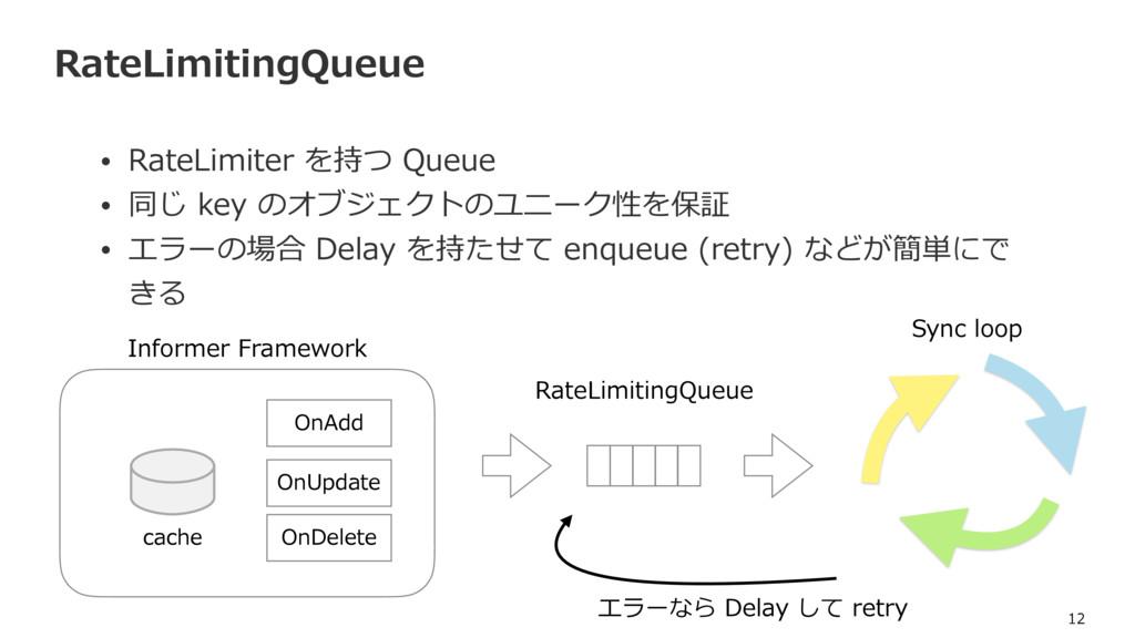 RateLimitingQueue • RateLimiter を持つ Queue • 同じ ...