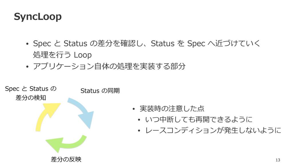 SyncLoop • Spec と Status の差分を確認し、Status を Spec ...