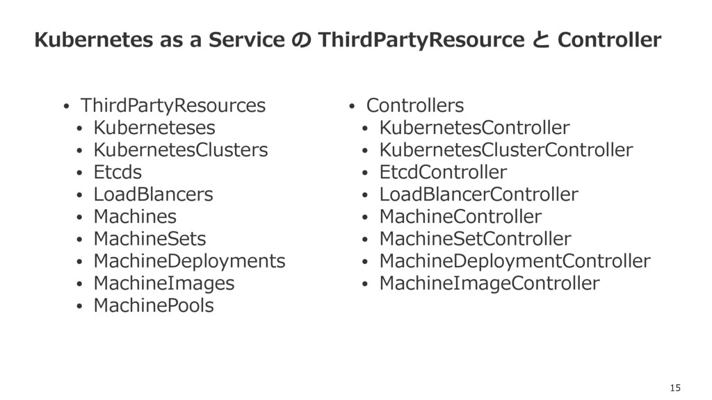 Kubernetes as a Service の ThirdPartyResource と ...