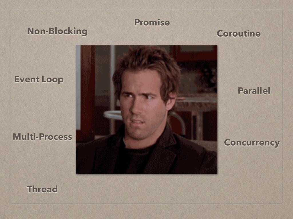 Non-Blocking Event Loop Promise Coroutine Concu...