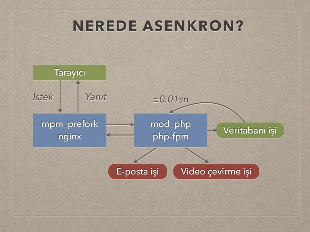 NEREDE ASENKRON? mpm_prefork nginx mod_php php-...