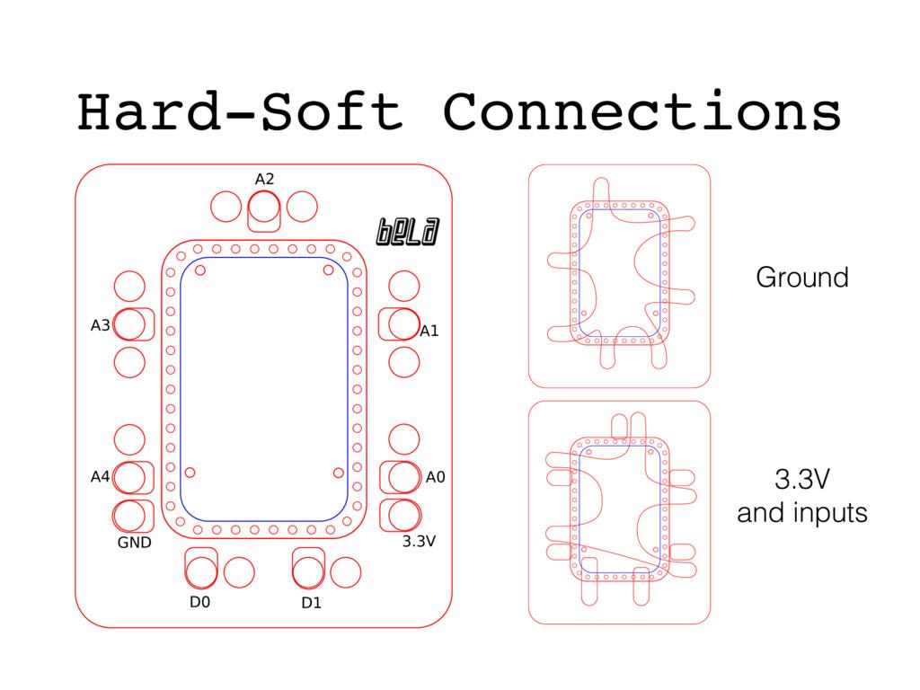 Hard-Soft Connections 3.3V GND A0 A2 A3 A4 A1 D...